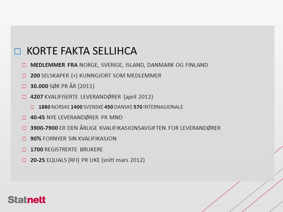 KORTE FAKTA SELLIHCA MEDLEMMER FRA NORGE, SVERIGE, ISLAND, DANMARK OG FINLAND. 200 SELSKAPER (+) KUNNGJORT SOM MEDLEMMER.
