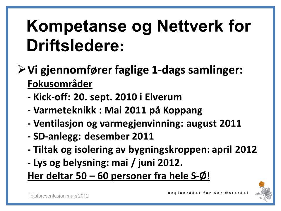 Kompetanse og Nettverk for Driftsledere: