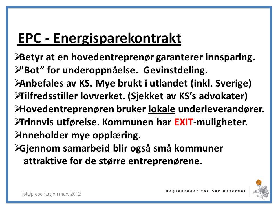 EPC - Energisparekontrakt