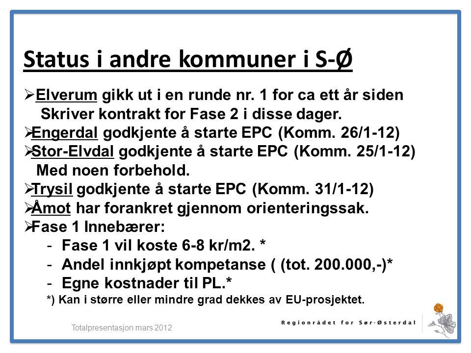 Status i andre kommuner i S-Ø