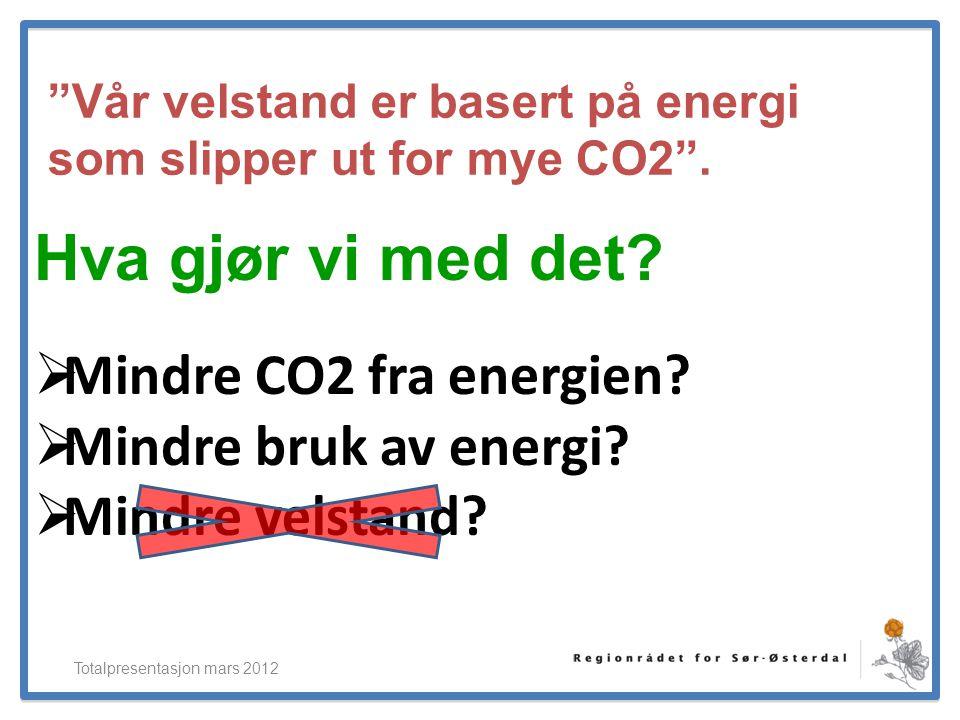 Vår velstand er basert på energi som slipper ut for mye CO2 .
