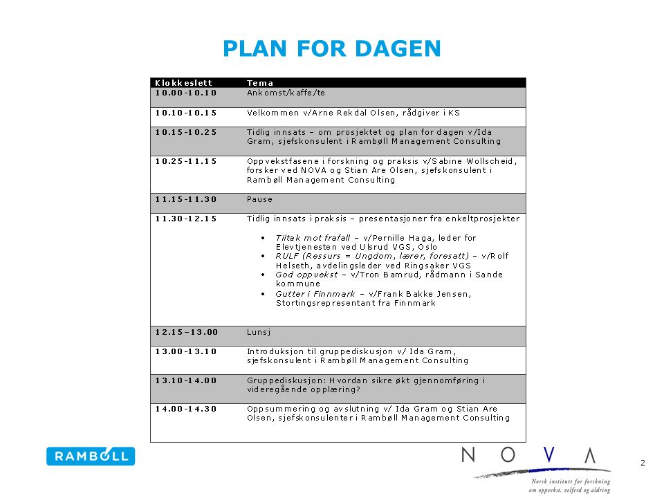 Plan for dagen