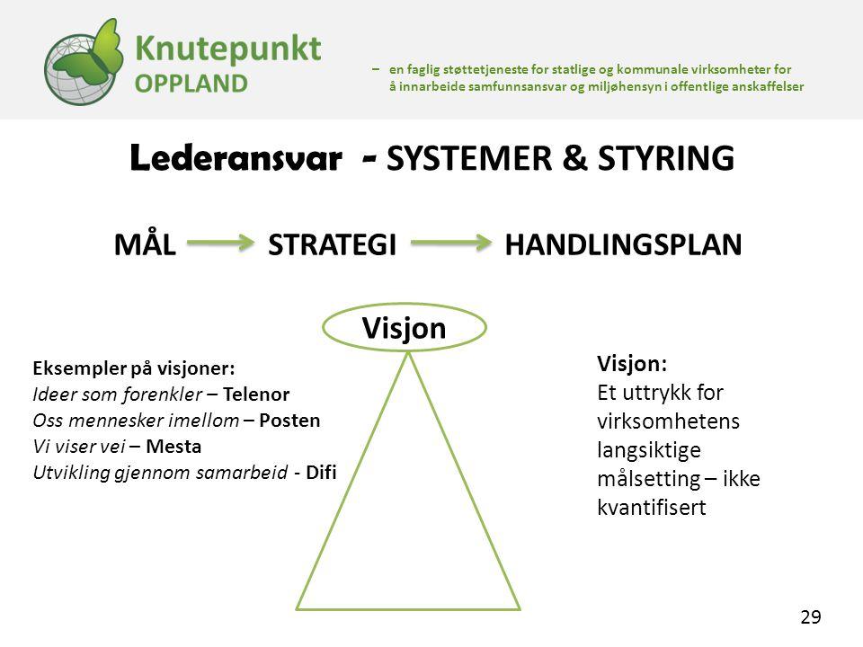 Lederansvar - SYSTEMER & STYRING