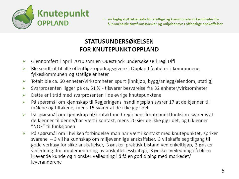 STATUSUNDERSØKELSEN FOR KNUTEPUNKT OPPLAND