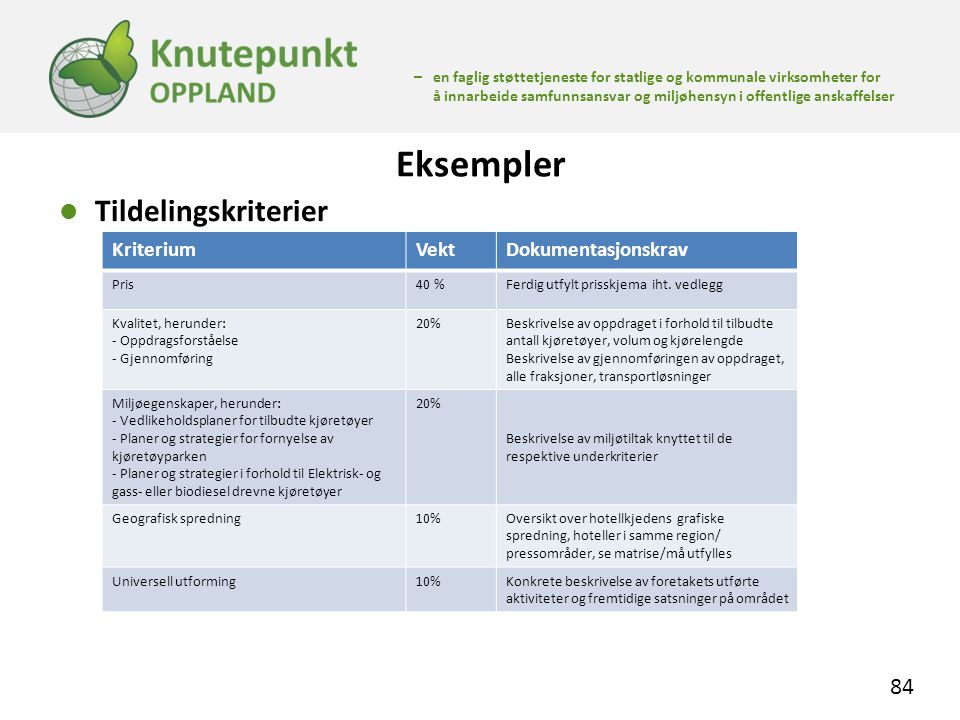 Eksempler Tildelingskriterier Kriterium Vekt Dokumentasjonskrav Pris