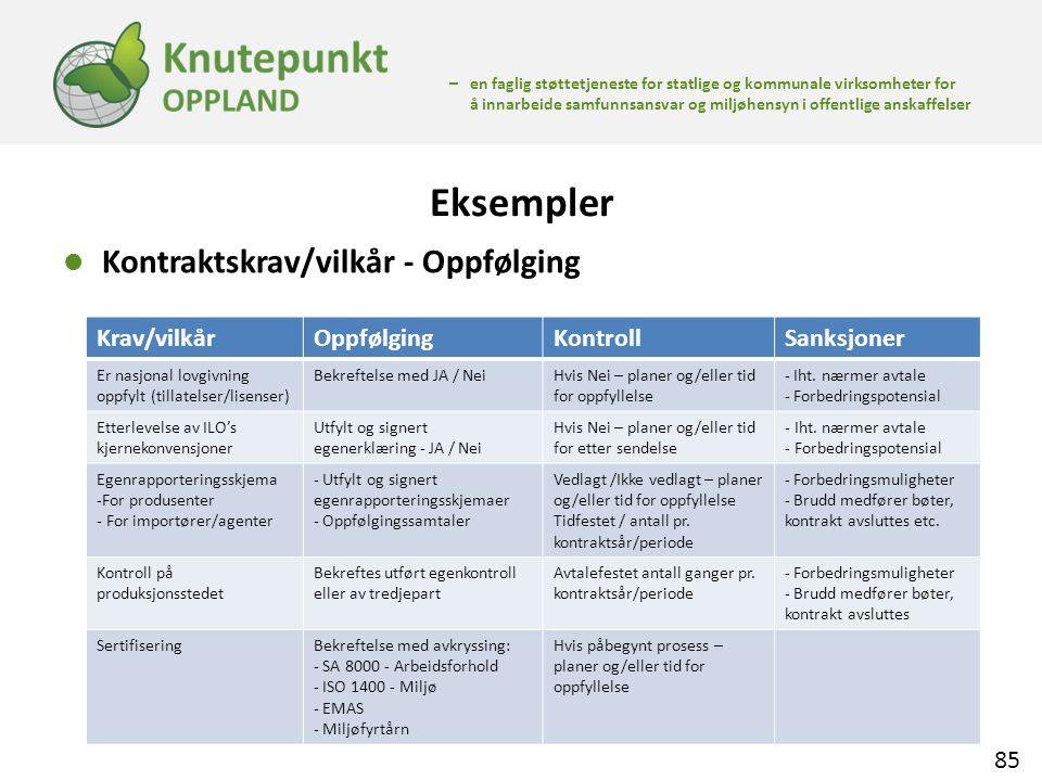 Eksempler Kontraktskrav/vilkår - Oppfølging Krav/vilkår Oppfølging