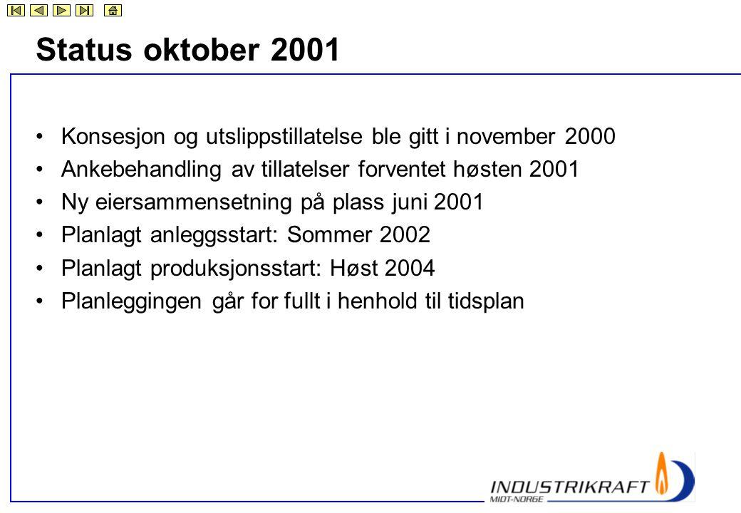 Status oktober 2001 Konsesjon og utslippstillatelse ble gitt i november 2000. Ankebehandling av tillatelser forventet høsten 2001.