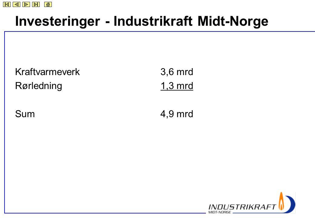 Investeringer - Industrikraft Midt-Norge