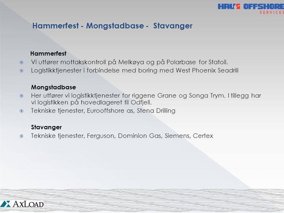 Hammerfest - Mongstadbase - Stavanger