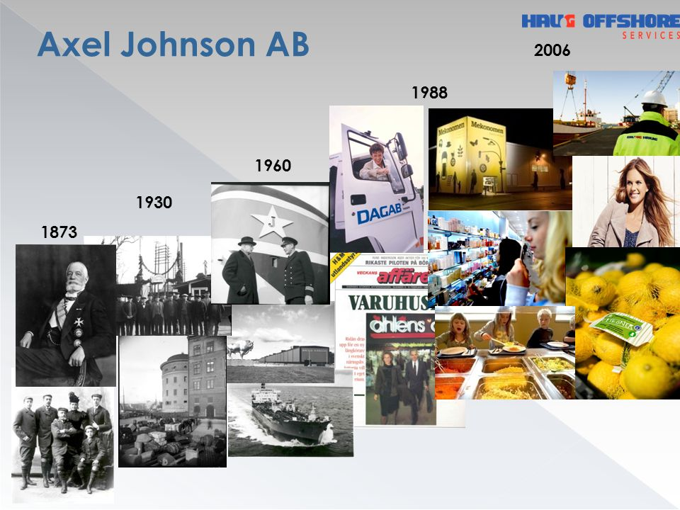 Axel Johnson AB 2006. 1988. 1960. 1930. 1873.