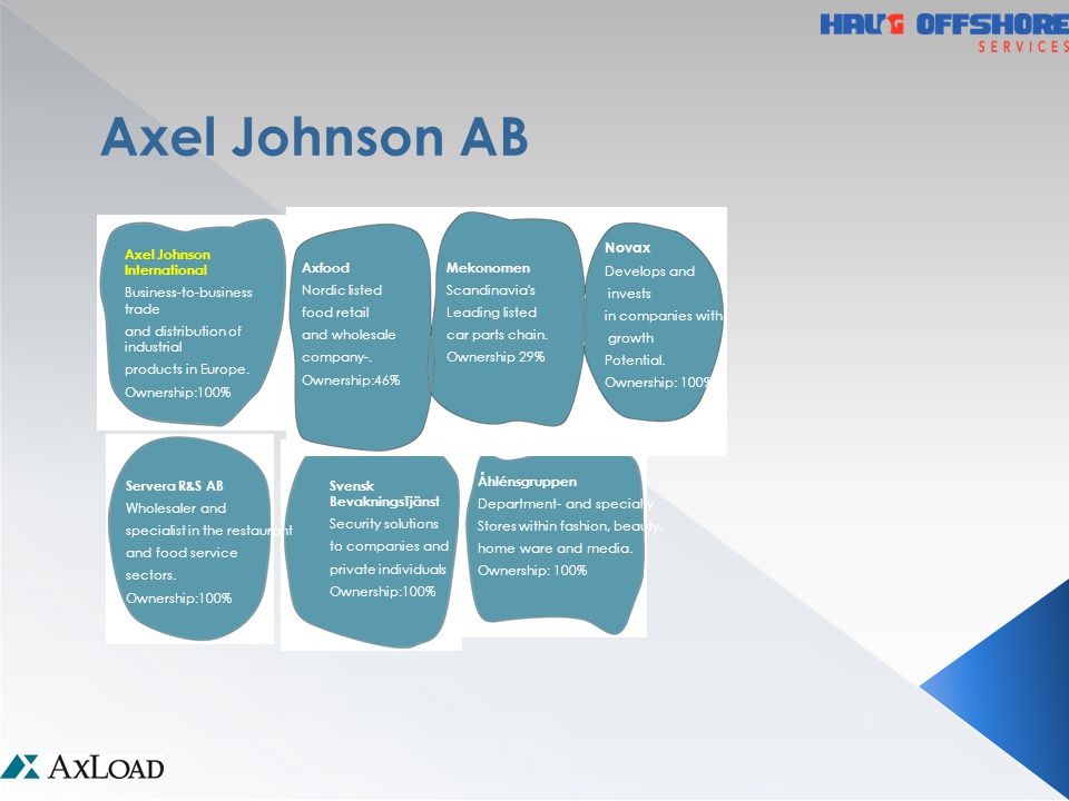 Axel Johnson AB Novax Develops and invests in companies with growth