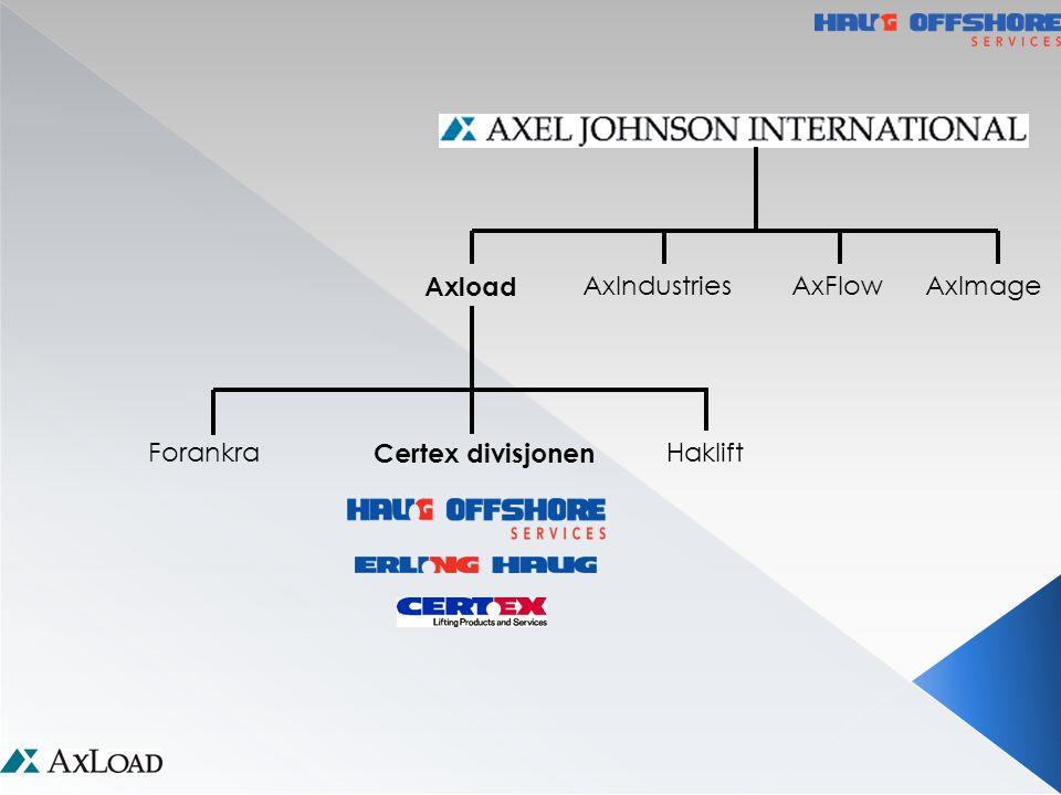 Axload AxIndustries AxFlow AxImage Forankra Certex divisjonen Haklift