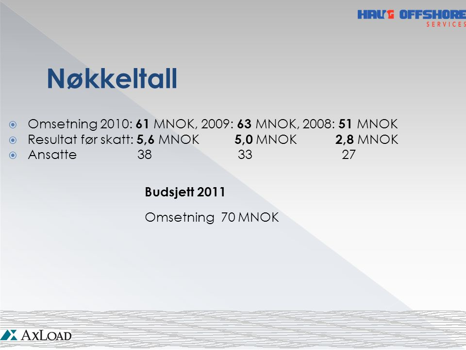 Nøkkeltall Omsetning 2010: 61 MNOK, 2009: 63 MNOK, 2008: 51 MNOK