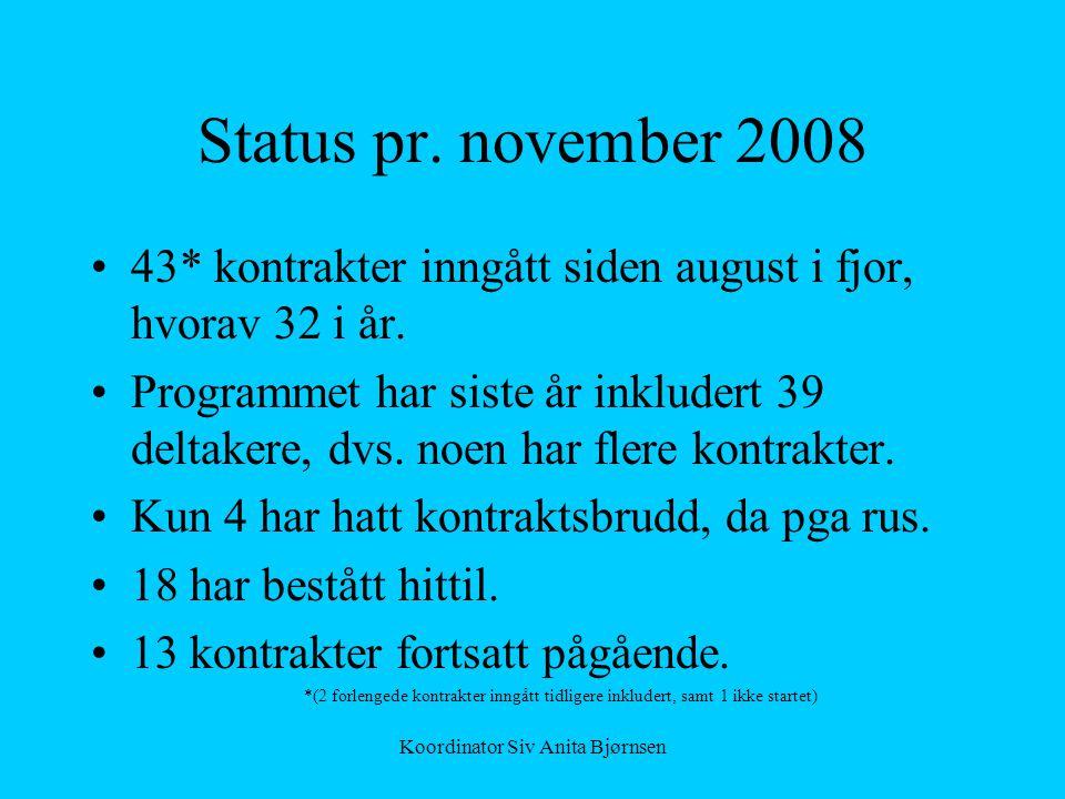 Koordinator Siv Anita Bjørnsen