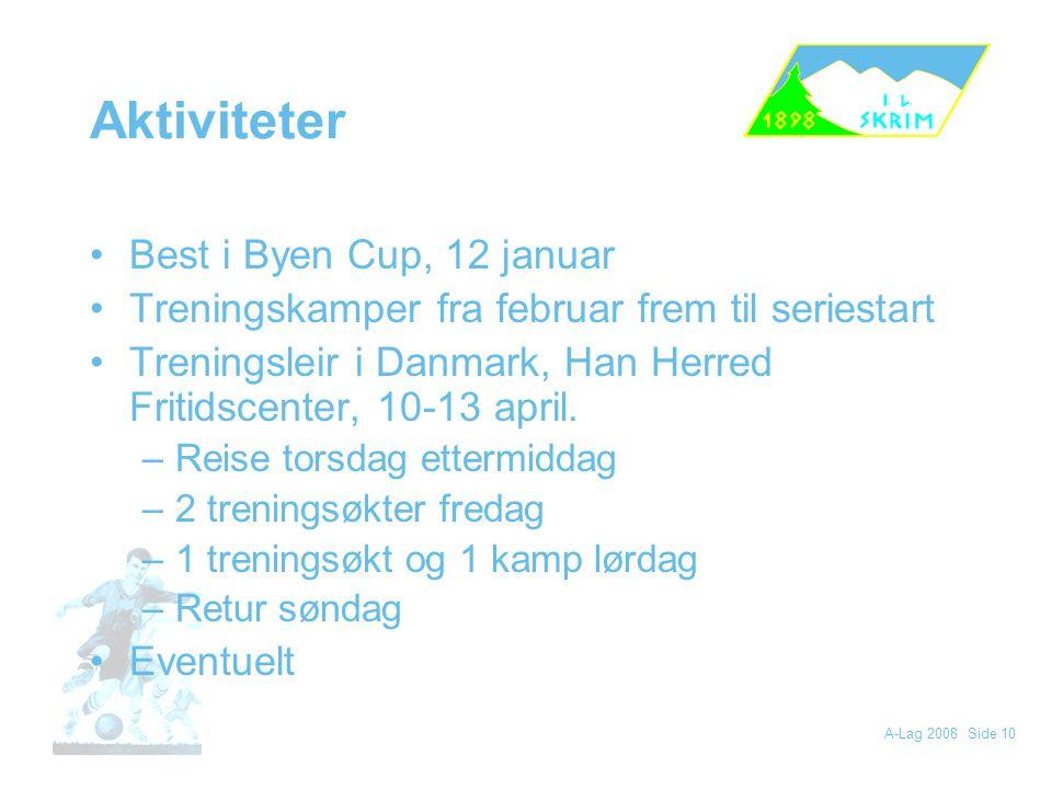 Aktiviteter Best i Byen Cup, 12 januar