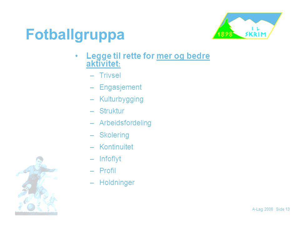 Fotballgruppa Legge til rette for mer og bedre aktivitet: Trivsel
