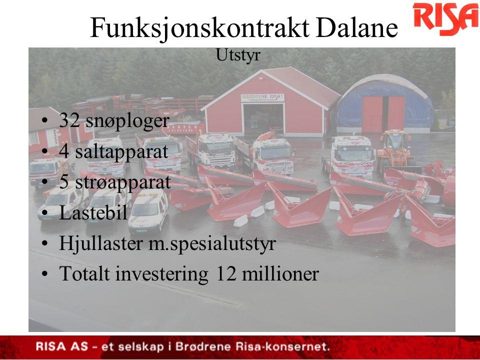 Funksjonskontrakt Dalane