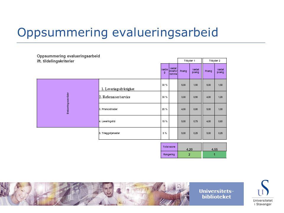 Oppsummering evalueringsarbeid