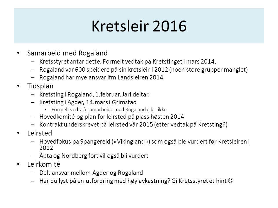 Kretsleir 2016 Samarbeid med Rogaland Tidsplan Leirsted Leirkomité