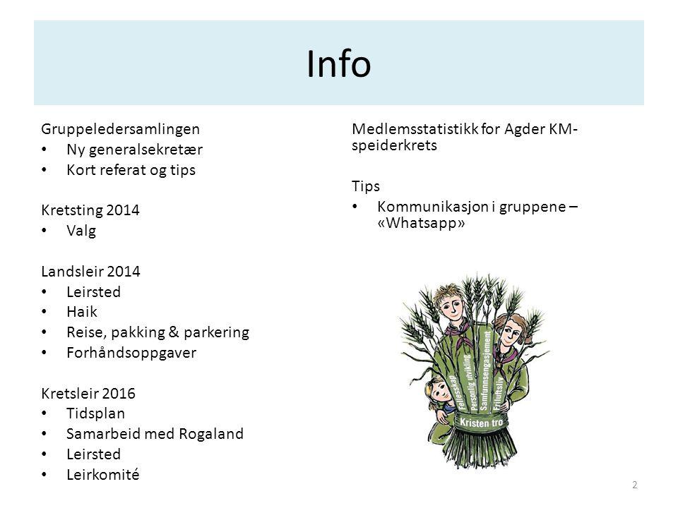 Info Gruppeledersamlingen Ny generalsekretær Kort referat og tips