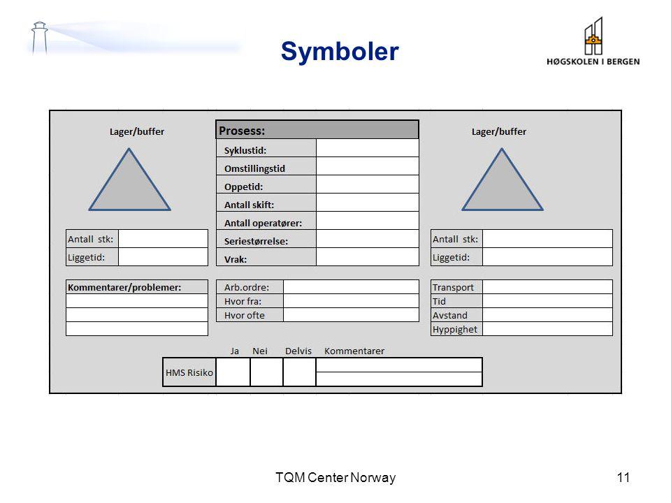 Symboler TQM Center Norway