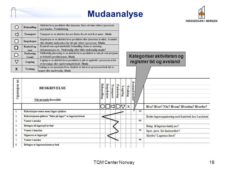 Mudaanalyse Kategoriser aktiviteten og registrer tid og avstand