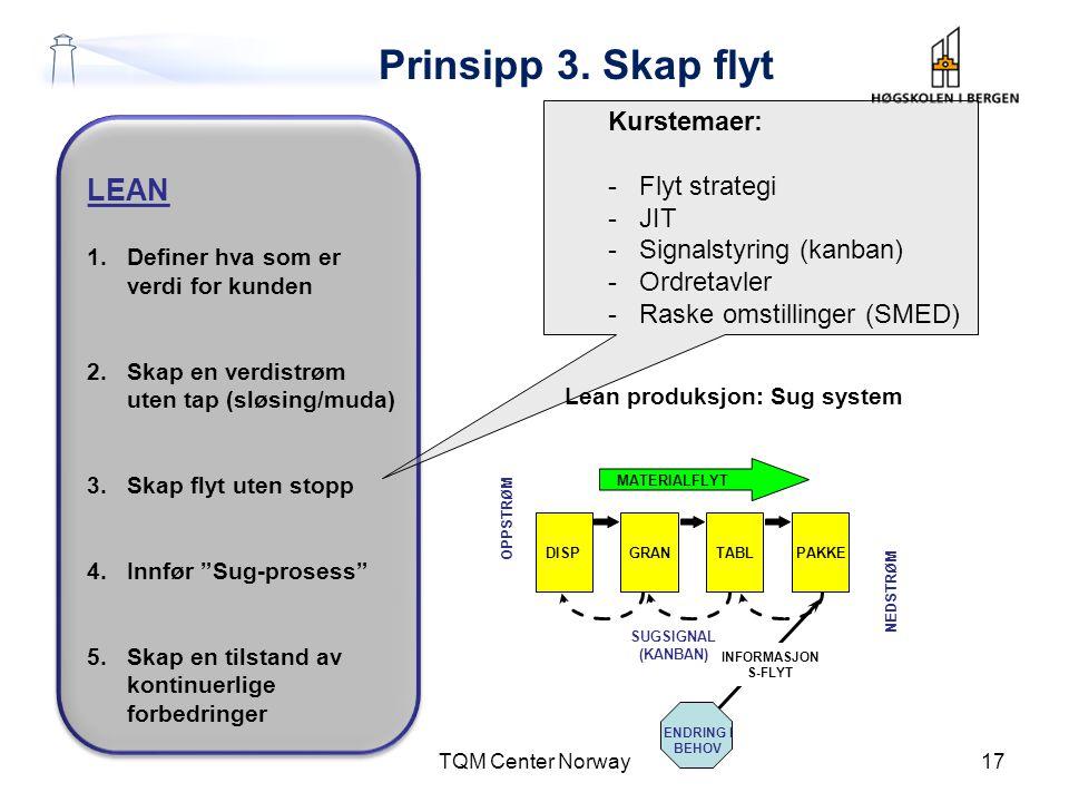 Lean produksjon: Sug system
