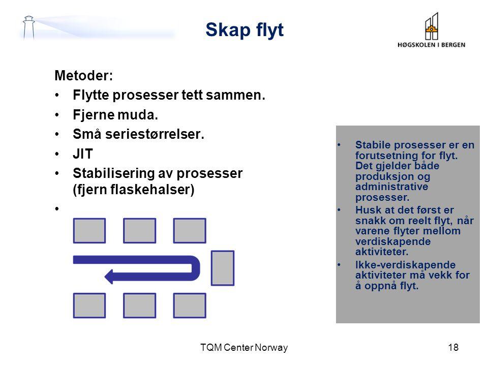 Skap flyt Metoder: Flytte prosesser tett sammen. Fjerne muda.