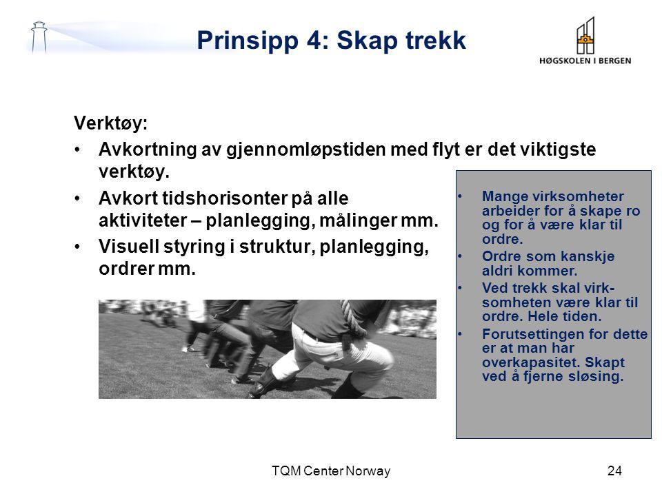 Prinsipp 4: Skap trekk Verktøy: