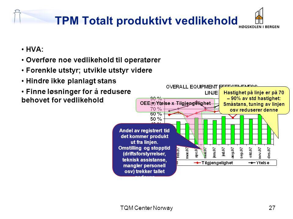 TPM Totalt produktivt vedlikehold