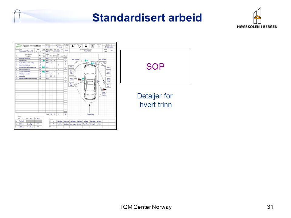 Standardisert arbeid SOP Detaljer for hvert trinn TQM Center Norway