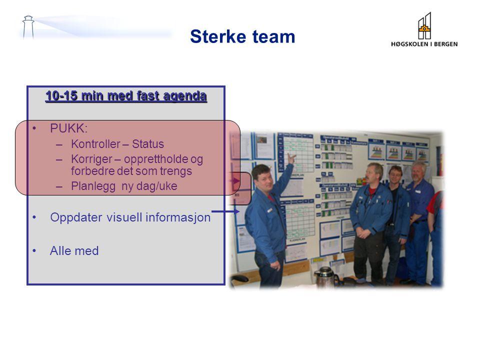 Sterke team 10-15 min med fast agenda PUKK: