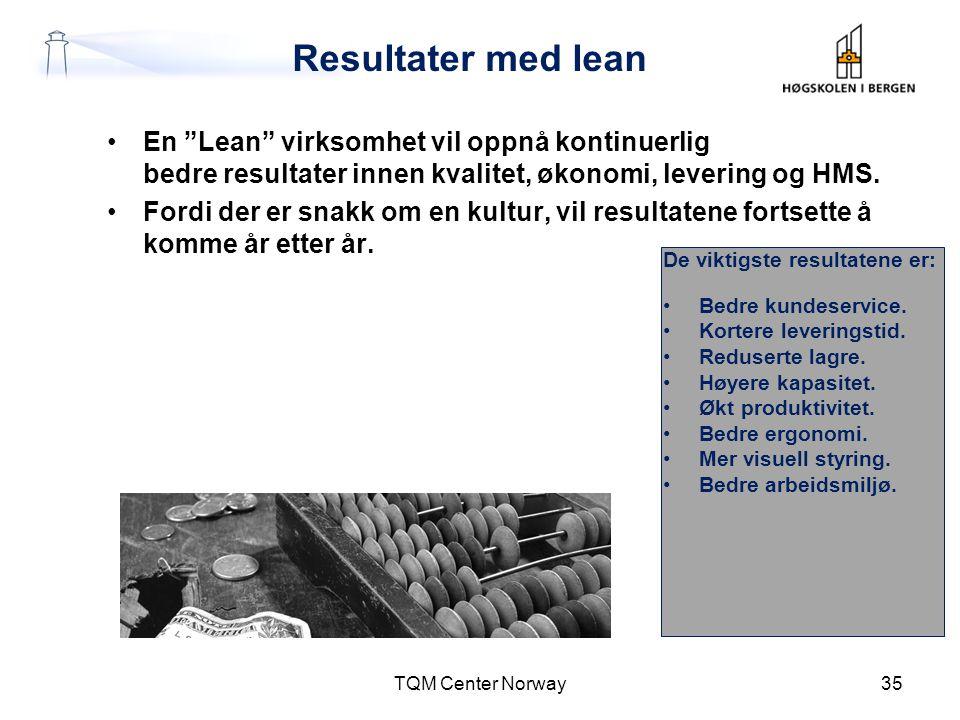 Resultater med lean En Lean virksomhet vil oppnå kontinuerlig bedre resultater innen kvalitet, økonomi, levering og HMS.