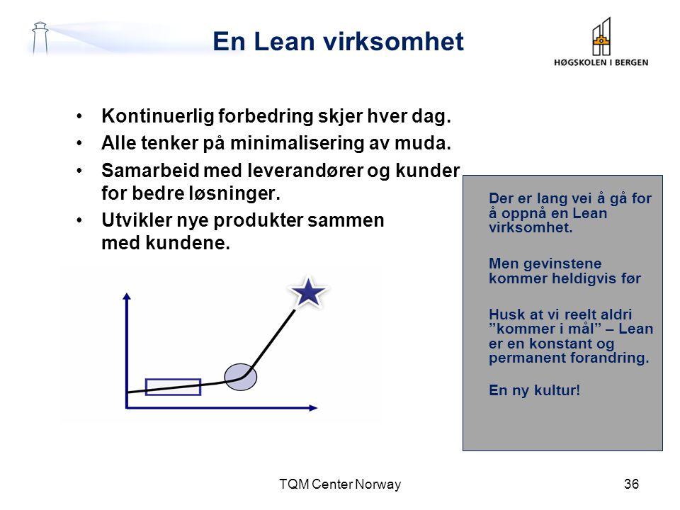 En Lean virksomhet Kontinuerlig forbedring skjer hver dag.