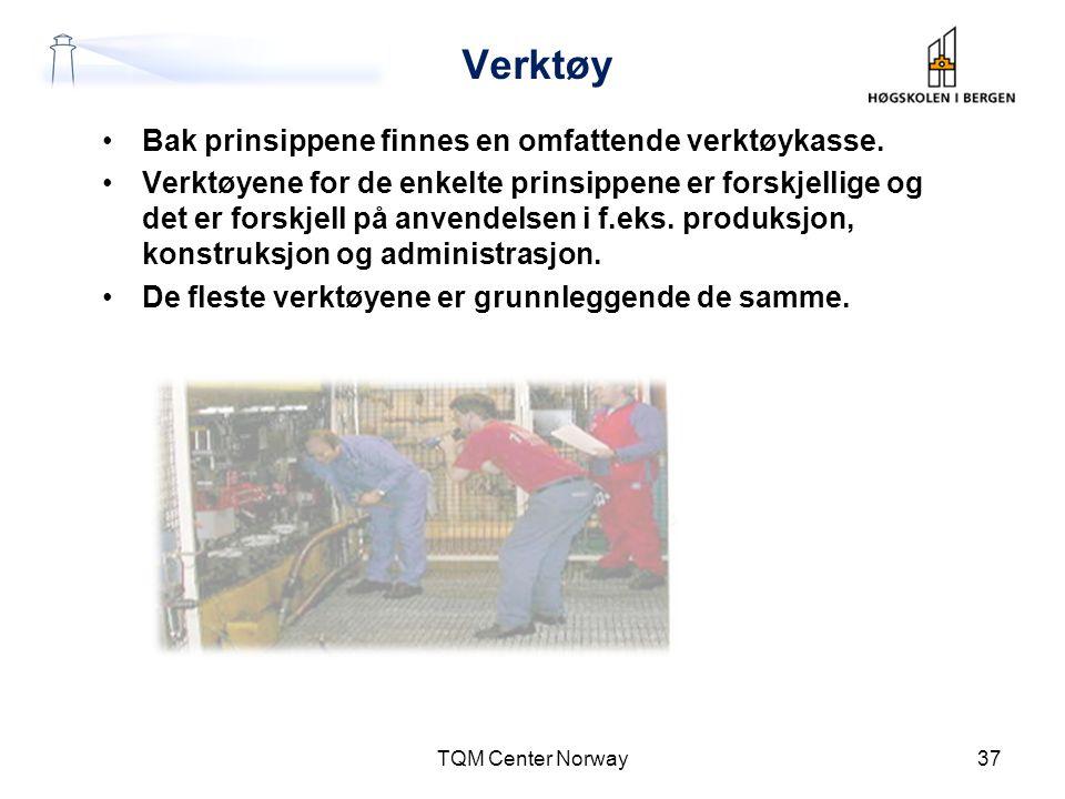 Verktøy Bak prinsippene finnes en omfattende verktøykasse.