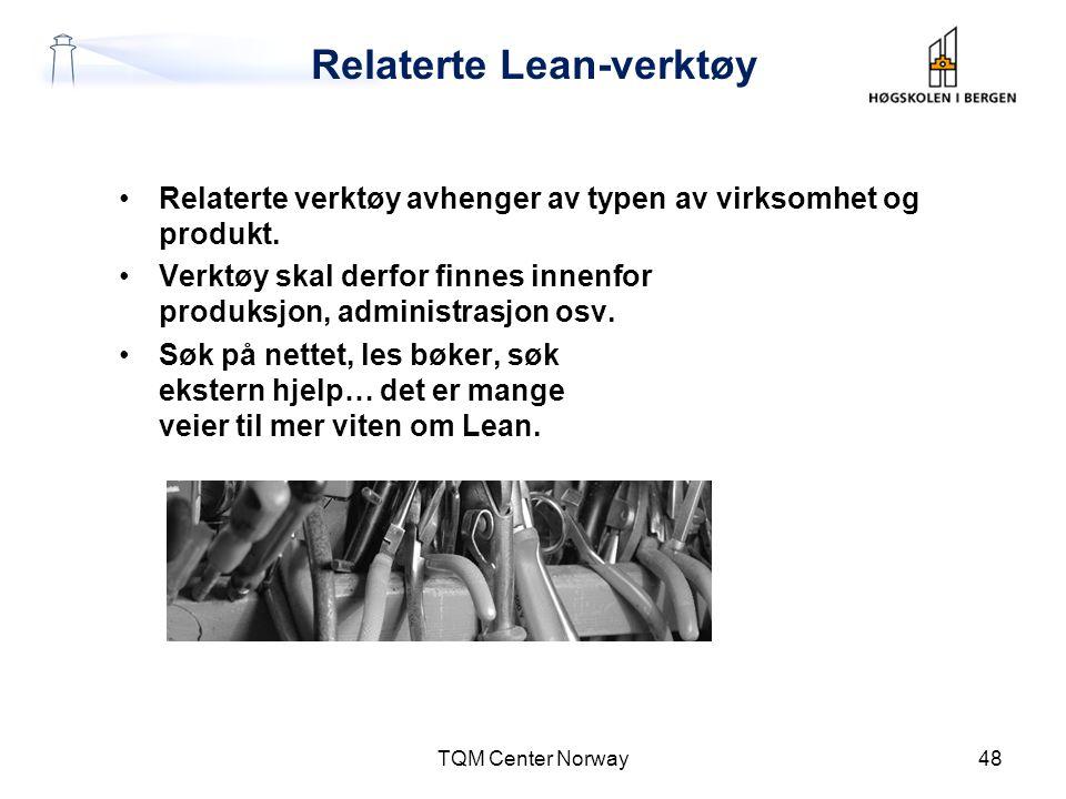Relaterte Lean-verktøy
