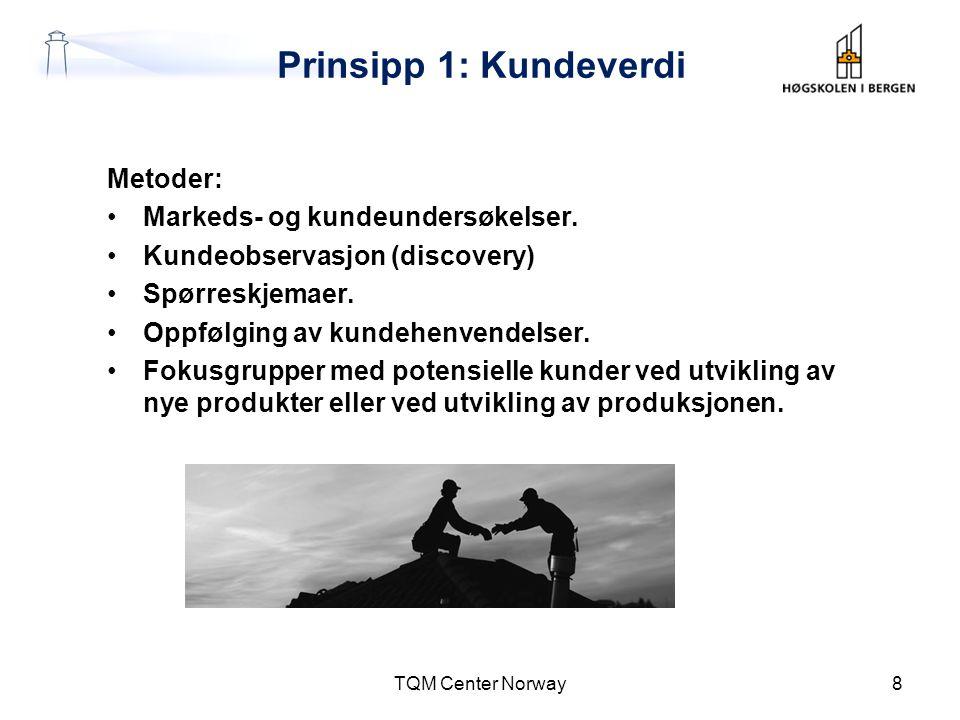 Prinsipp 1: Kundeverdi Metoder: Markeds- og kundeundersøkelser.