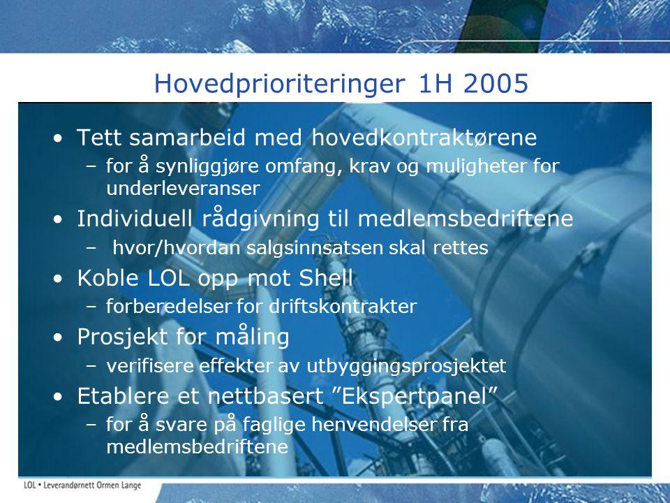 Hovedprioriteringer 1H 2005