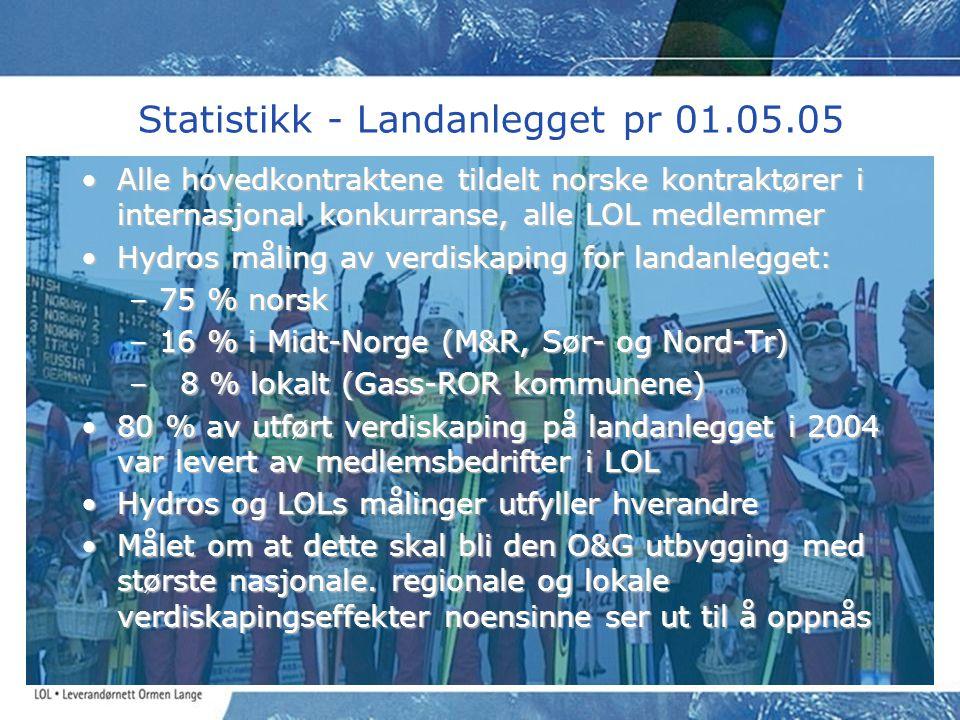 Statistikk - Landanlegget pr 01.05.05