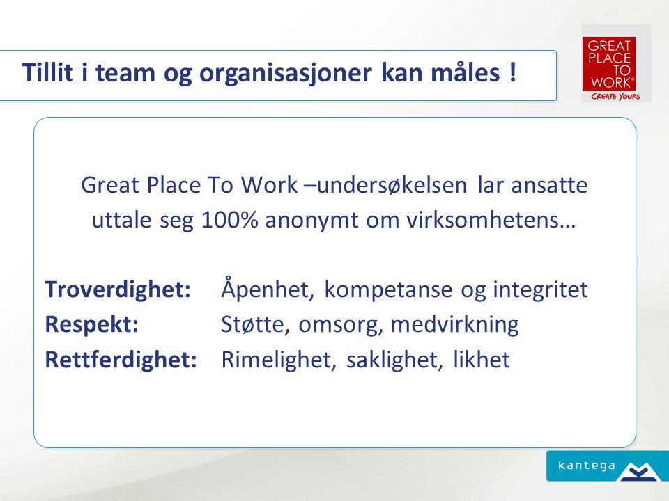 Tillit i team og organisasjoner kan måles !