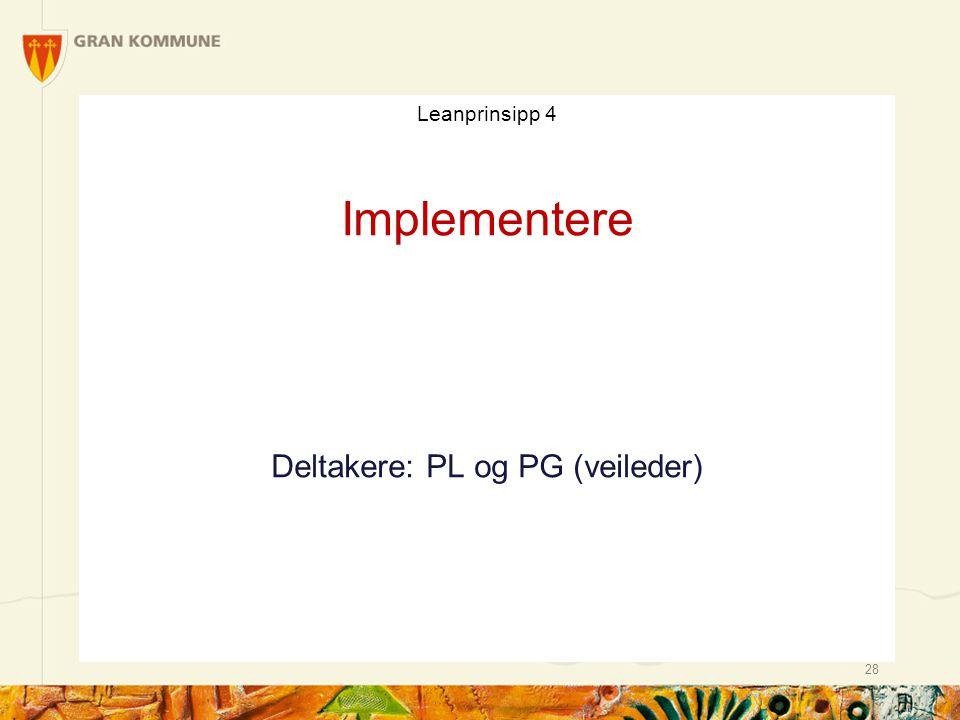 Leanprinsipp 4 Implementere Deltakere: PL og PG (veileder)