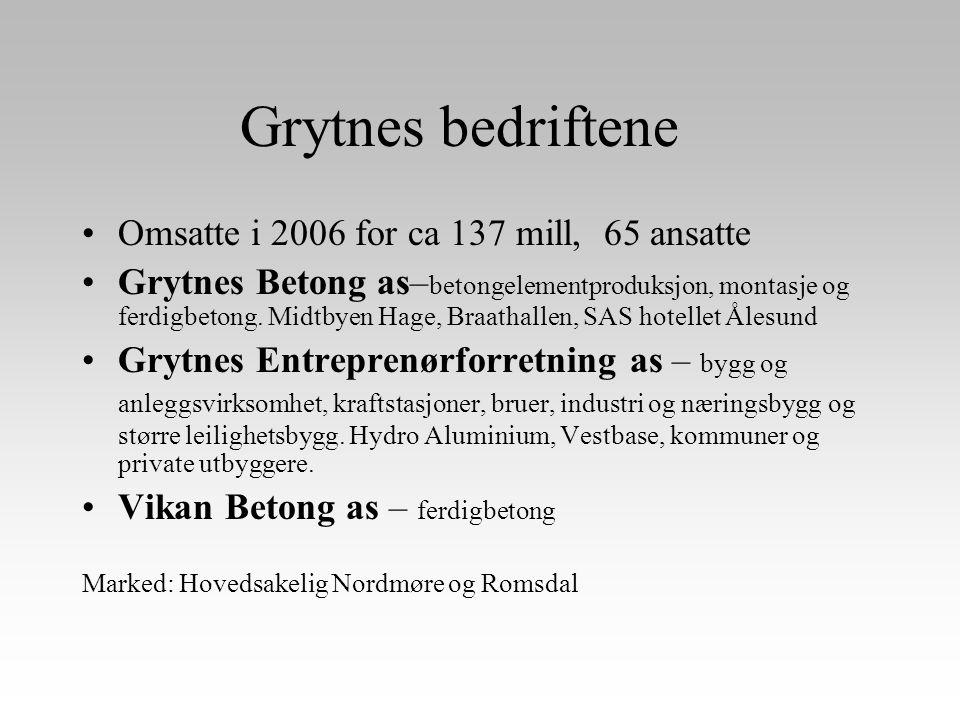 Grytnes bedriftene Omsatte i 2006 for ca 137 mill, 65 ansatte
