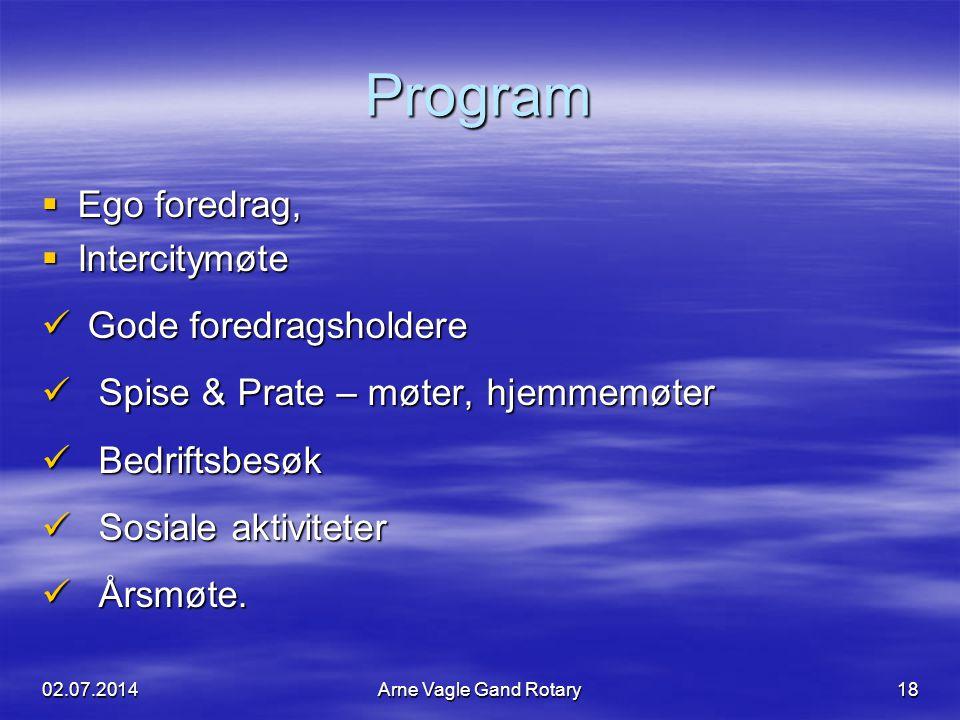 Program Ego foredrag, Intercitymøte Gode foredragsholdere