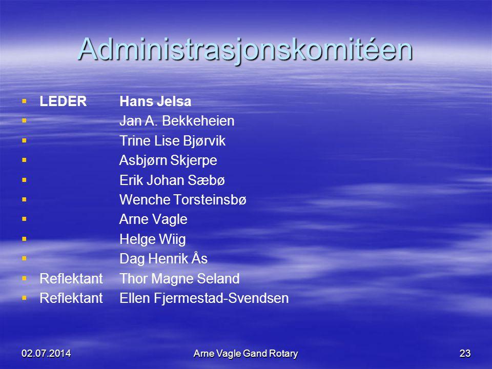 Administrasjonskomitéen