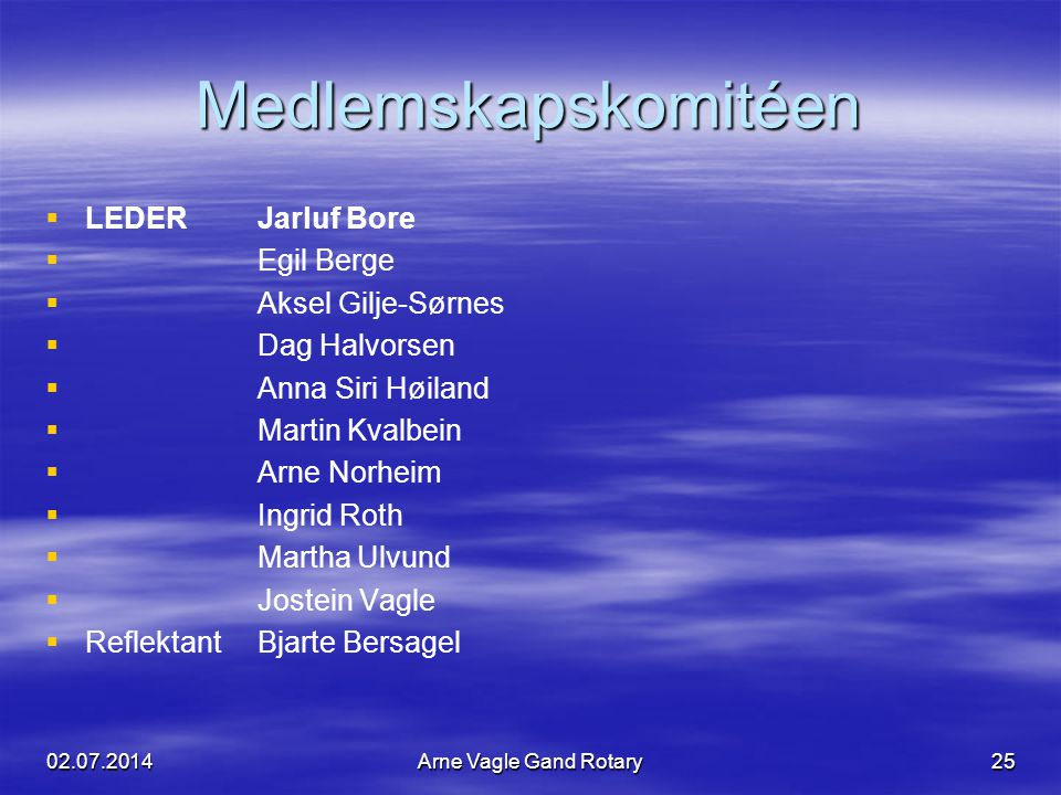 Medlemskapskomitéen LEDER Jarluf Bore Egil Berge Aksel Gilje-Sørnes