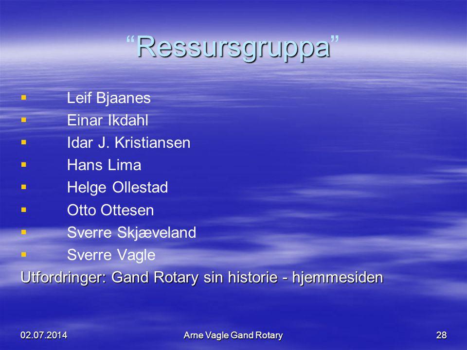 Ressursgruppa Leif Bjaanes Einar Ikdahl Idar J. Kristiansen