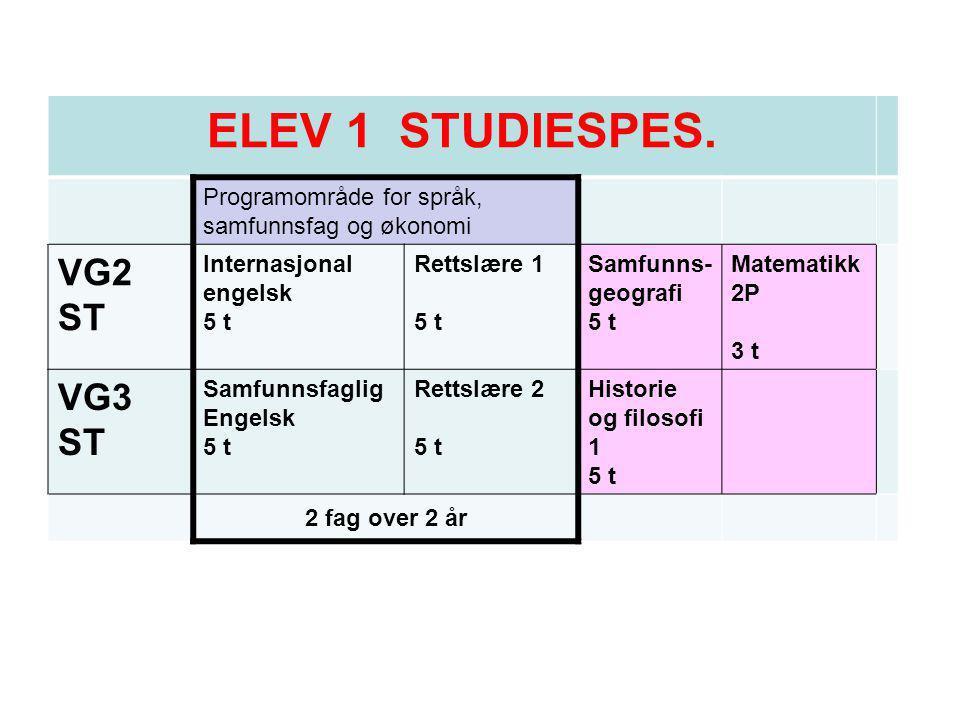 ELEV 1 STUDIESPES. VG2 ST VG3 ST