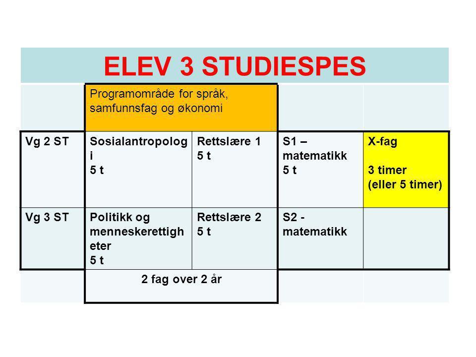 ELEV 3 STUDIESPES Programområde for språk, samfunnsfag og økonomi