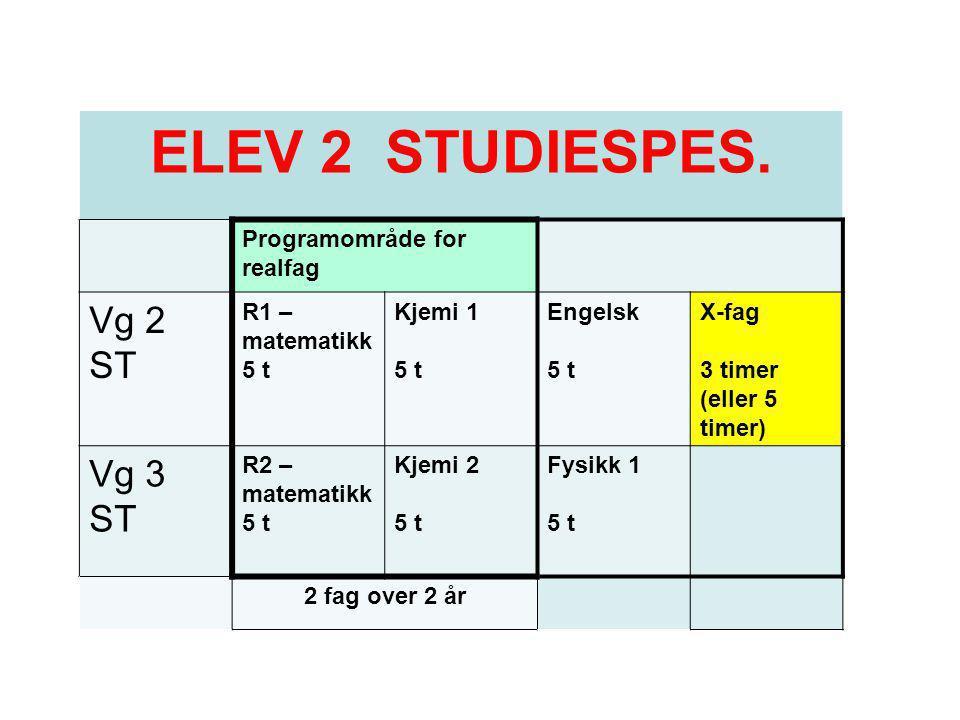 ELEV 2 STUDIESPES. Vg 2 ST Vg 3 ST Programområde for realfag