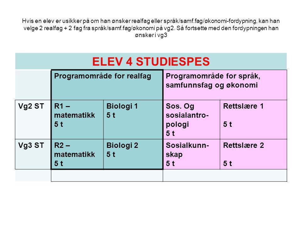 ELEV 4 STUDIESPES Programområde for realfag